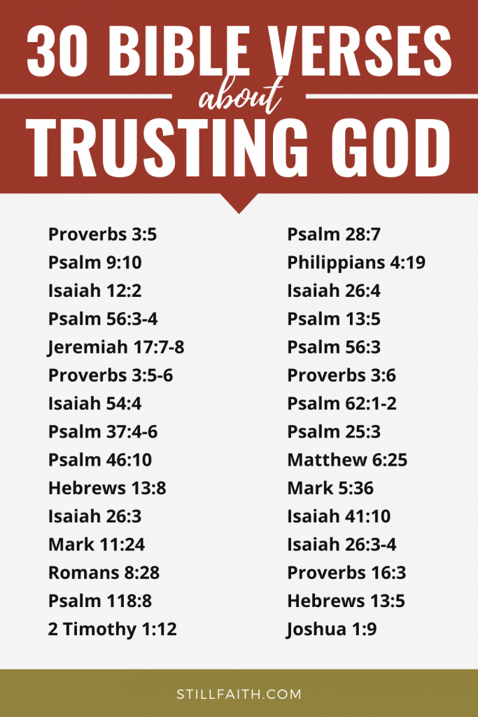 152 Bible Verses about Trusting God
