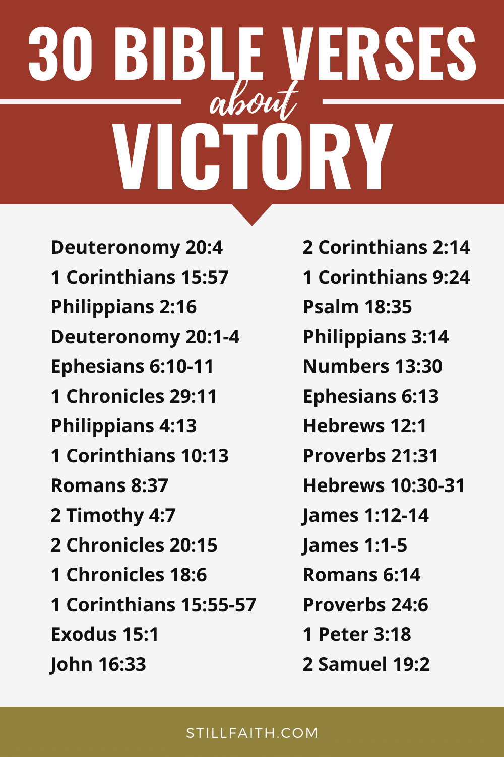 154 Bible Verses about Victory