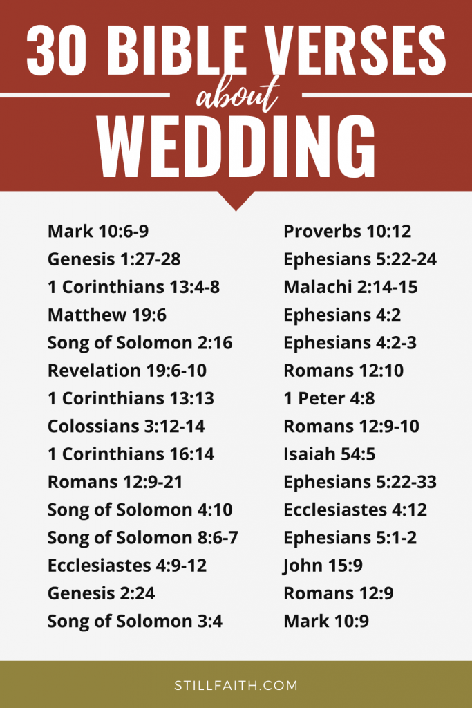 118 Bible Verses about Wedding