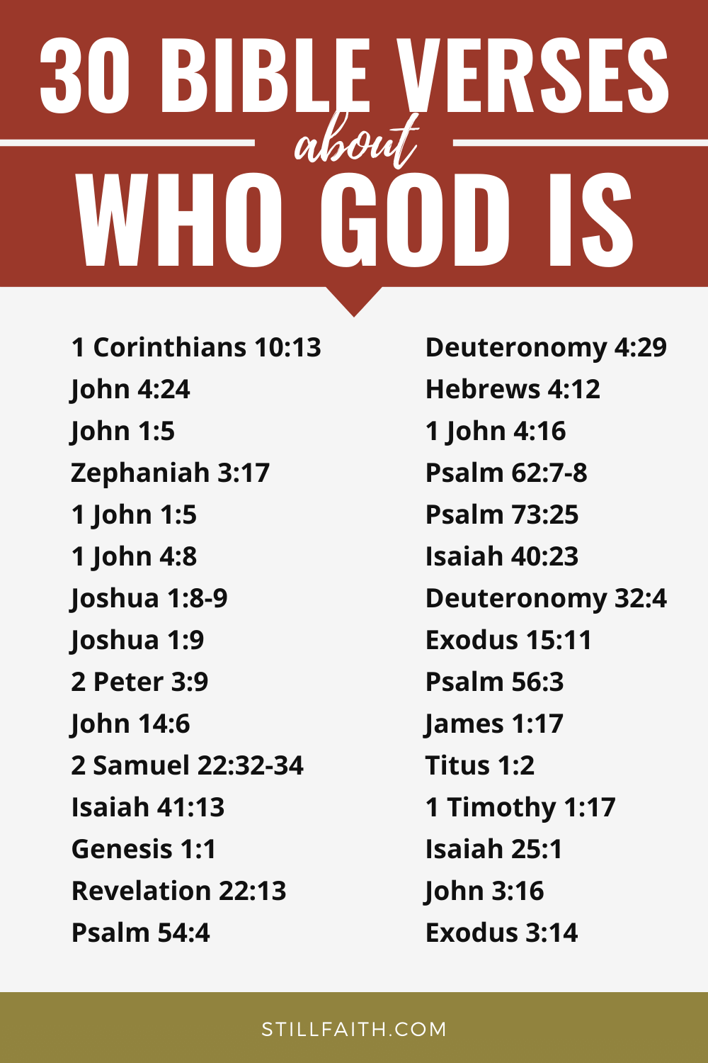 220 Bible Verses about Who God Is