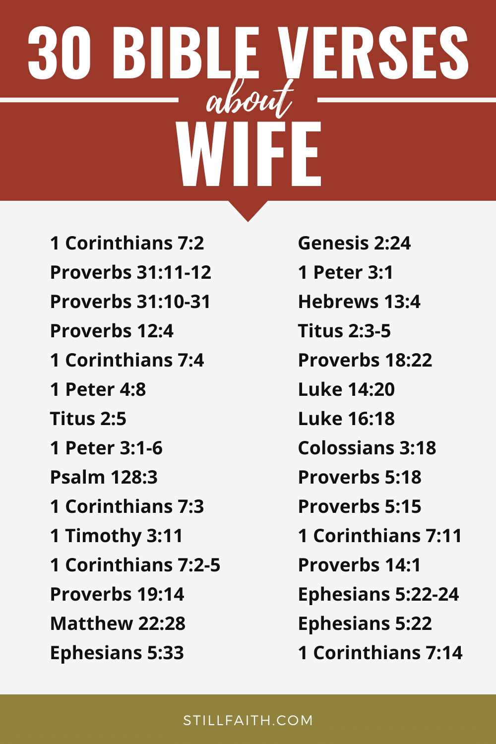 173 Bible Verses about Wife