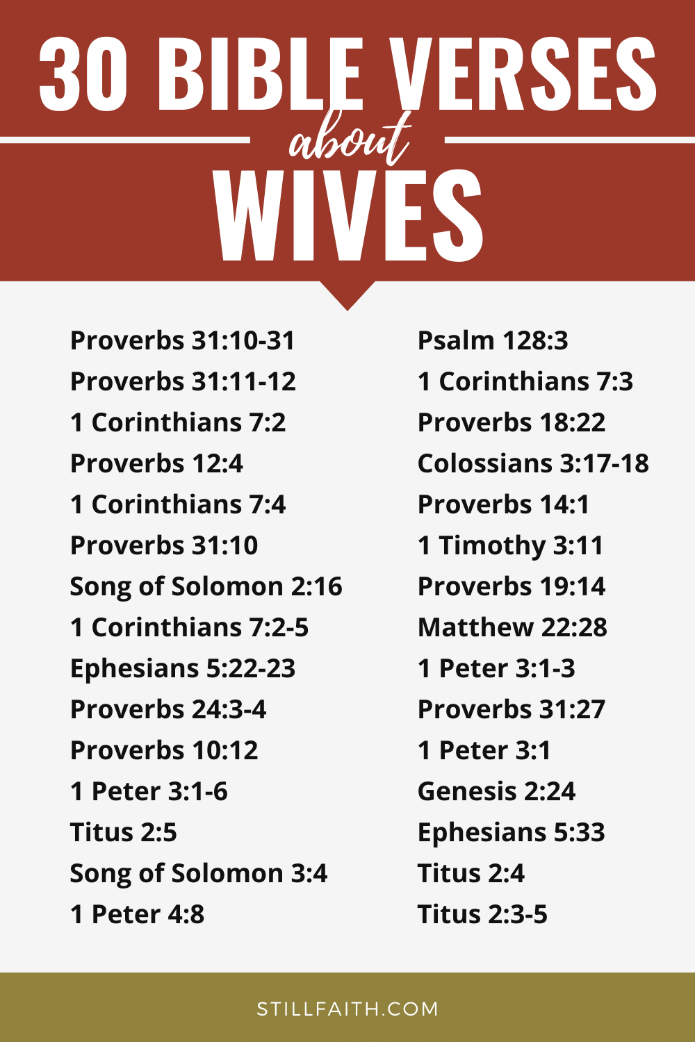 224 Bible Verses about Wives
