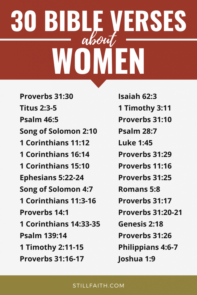 162 Bible Verses about Women