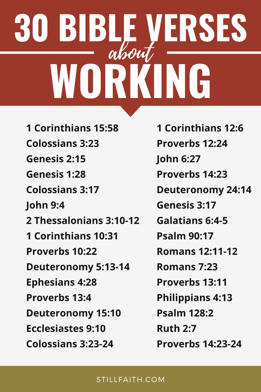 175 Bible Verses about Working