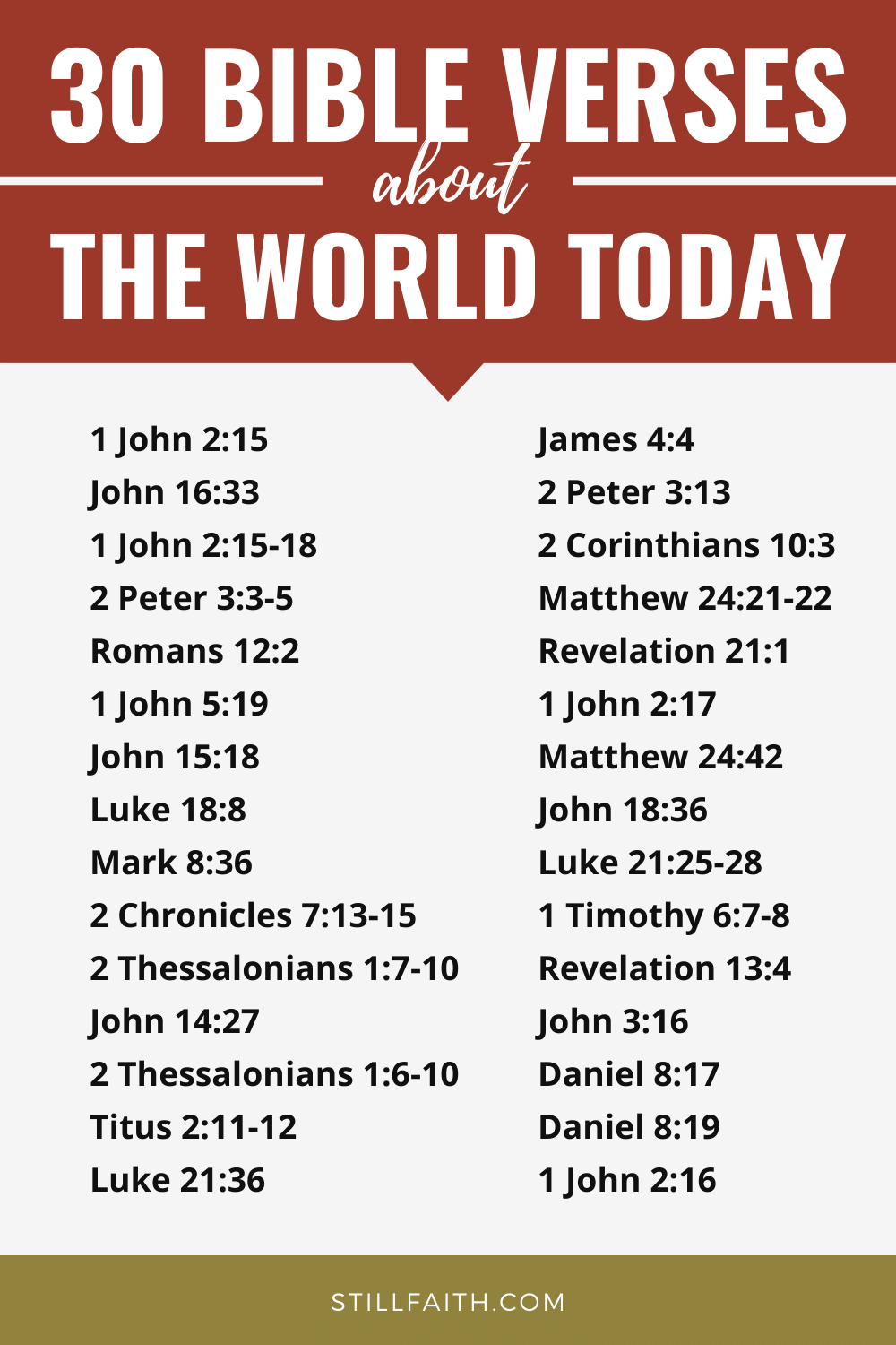 208 Bible Verses about the World Today