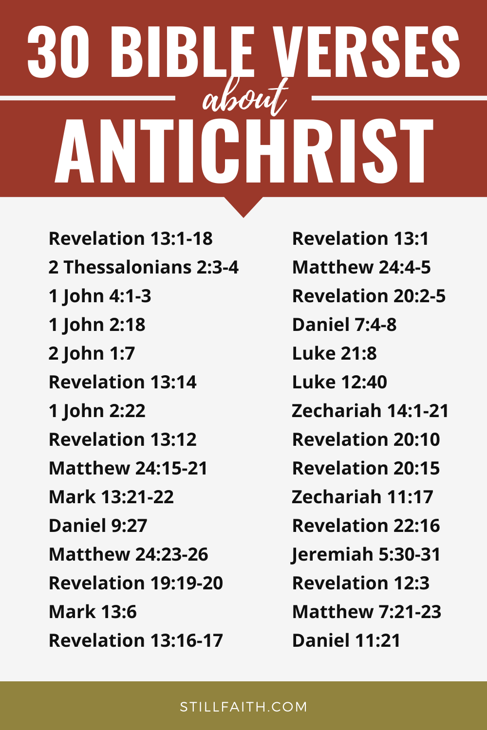 64 Bible Verses about the Antichrist