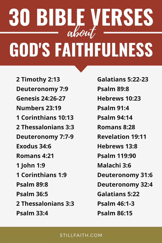 116 Bible Verses about God's Faithfulness