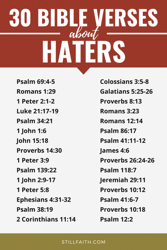 152 Bible Verses about Haters