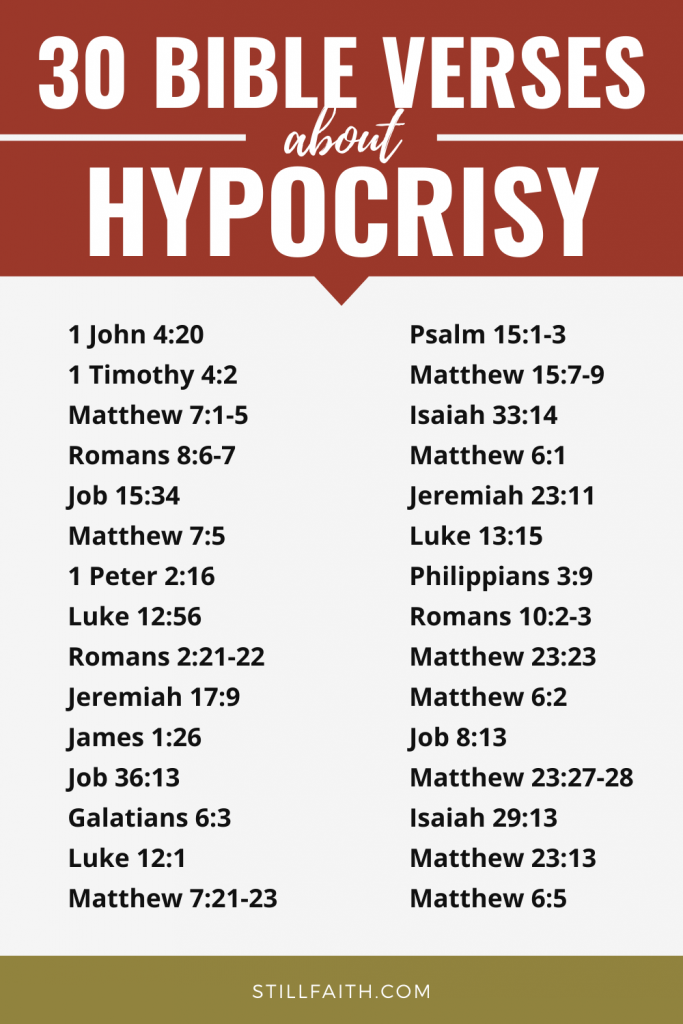 112 Bible Verses about Hypocrisy