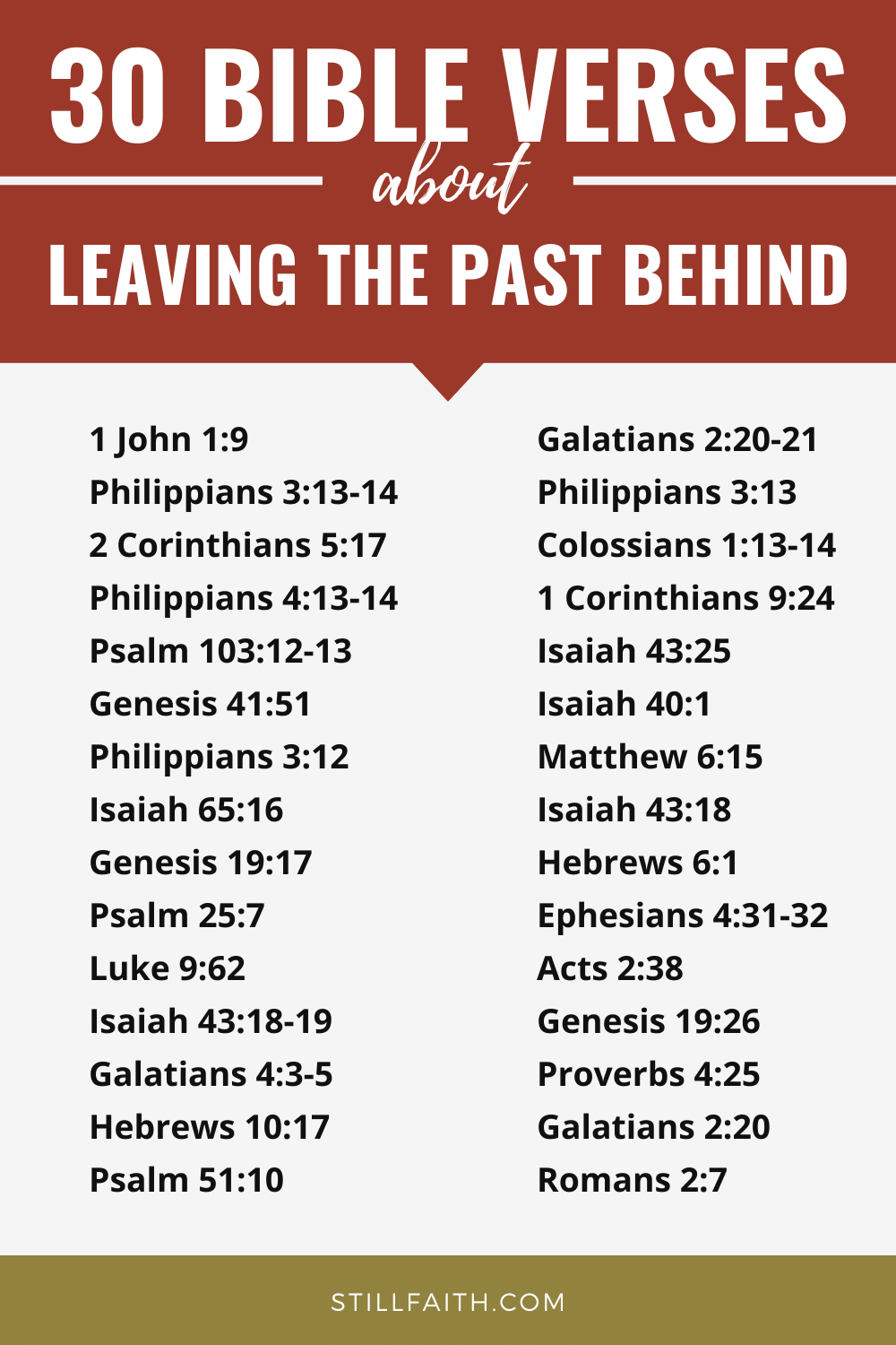 102 Bible Verses about Leaving the Past Behind