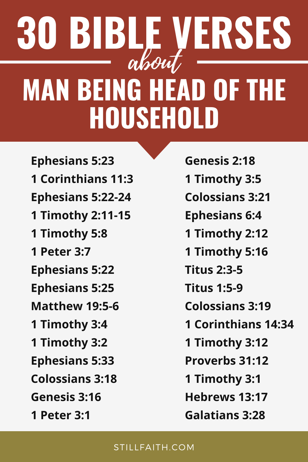 159 Bible Verses about Man Being Head of the Household