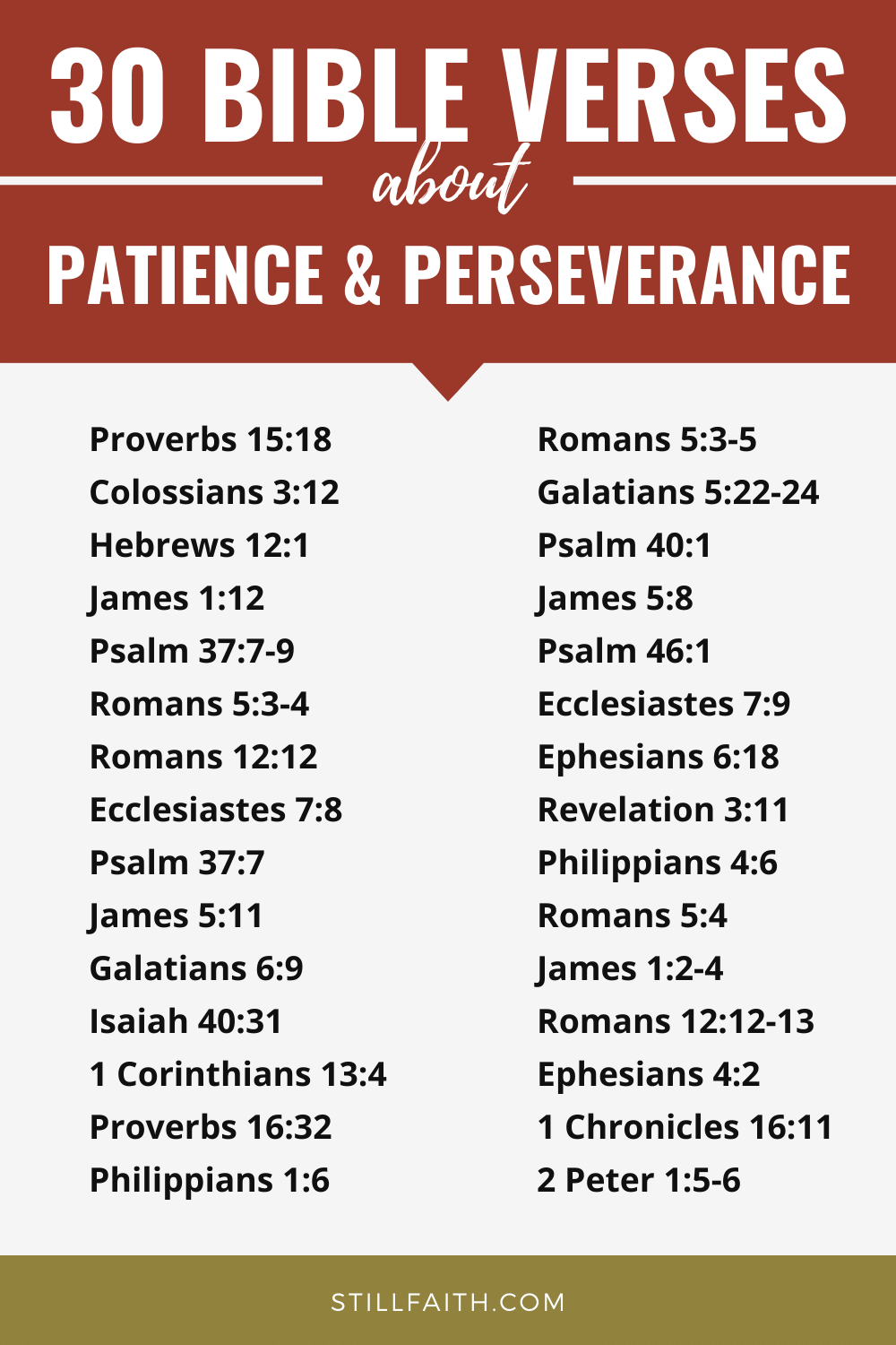 152 Bible Verses about Patience and Perseverance