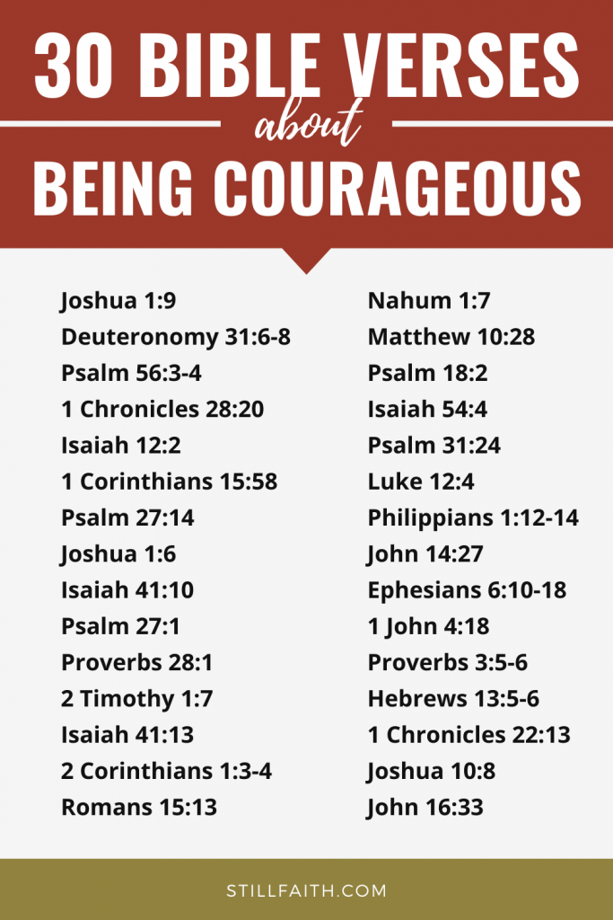106 Bible Verses about Being Courageous