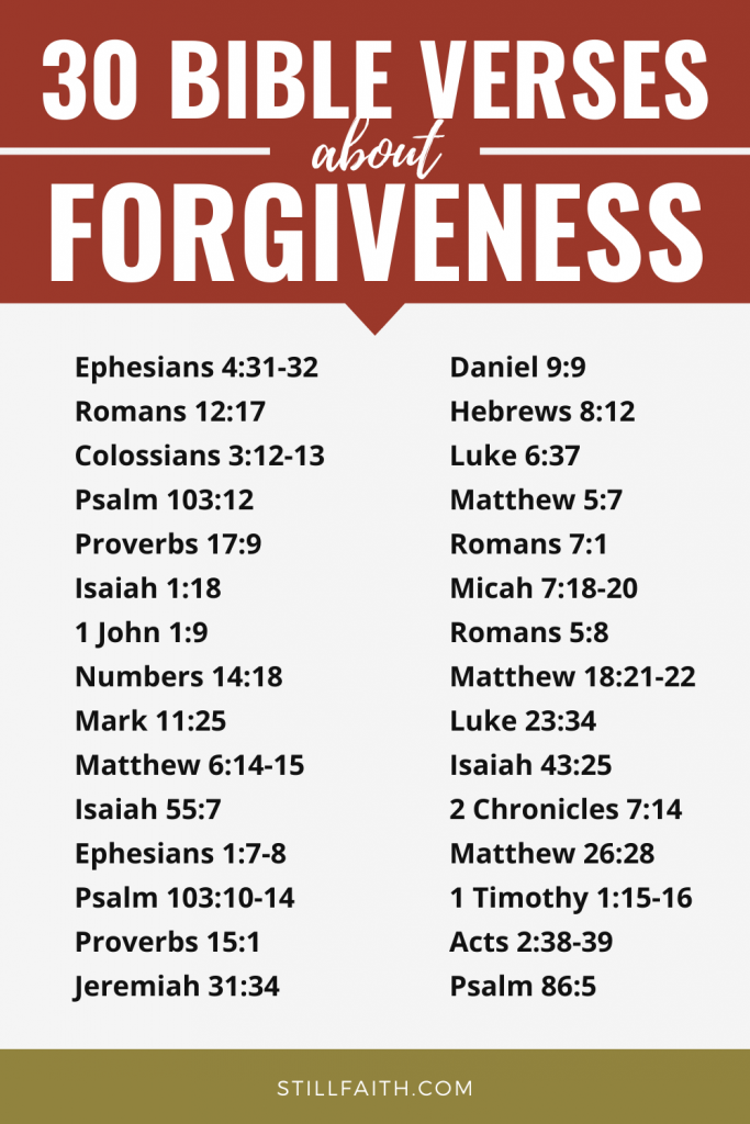 104 Bible Verses about Forgiveness