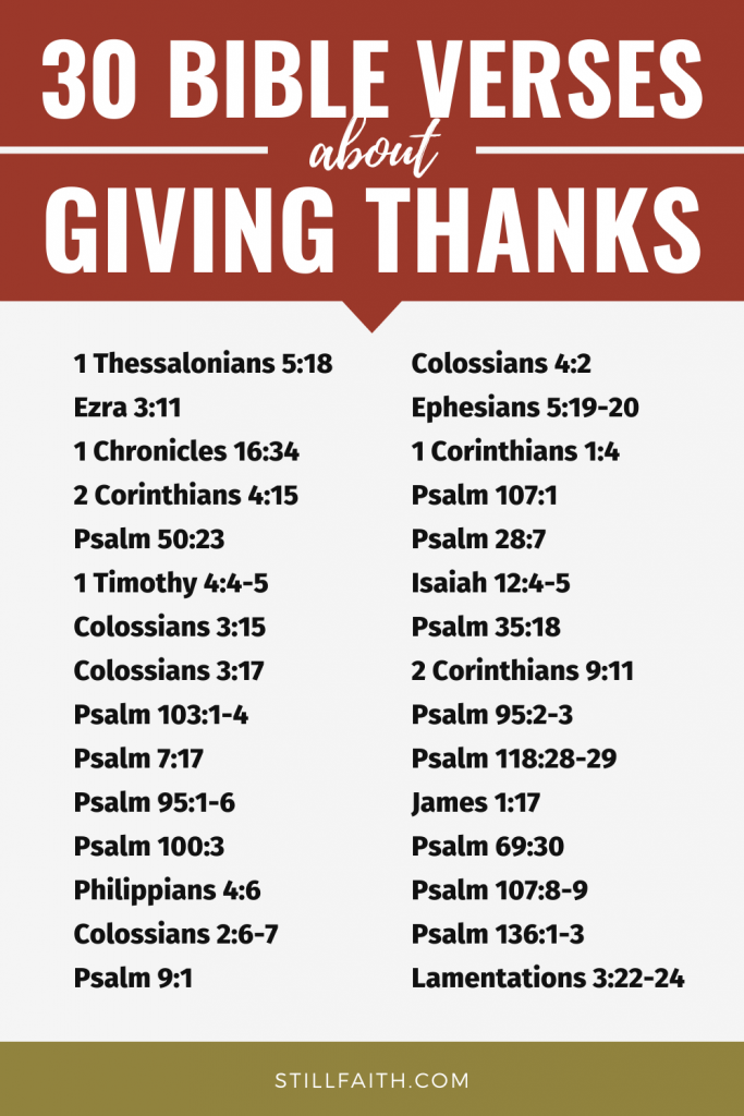 116 Bible Verses about Giving Thanks