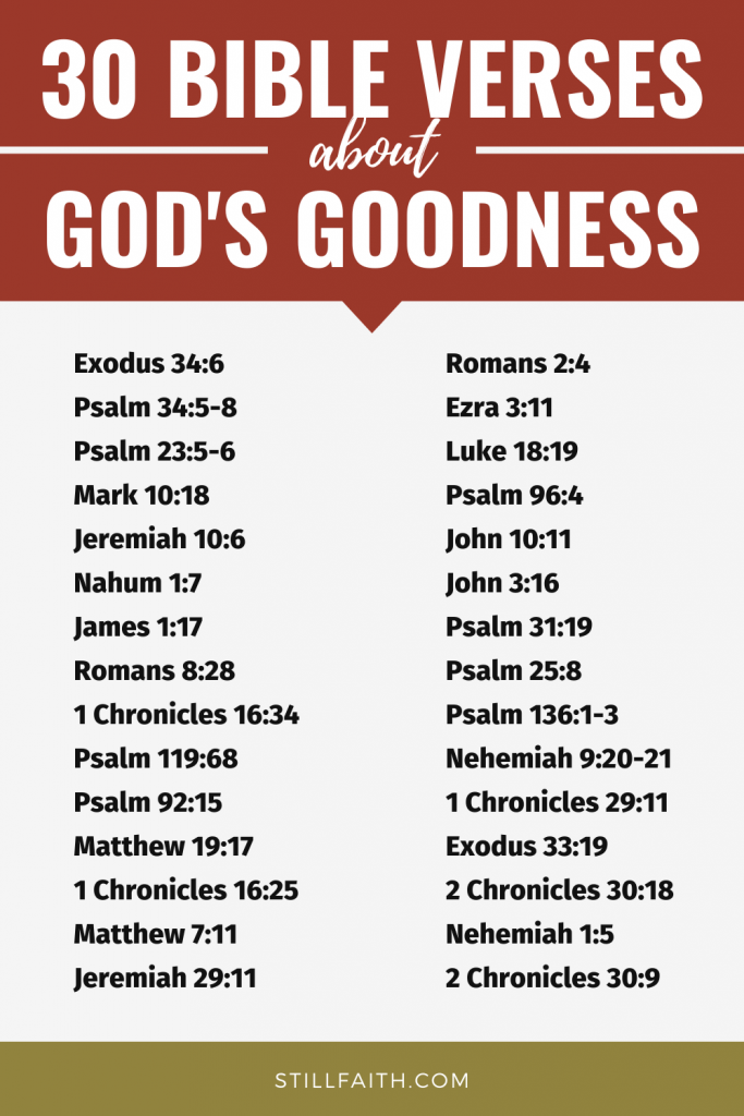 196 Bible Verses about God's Goodness