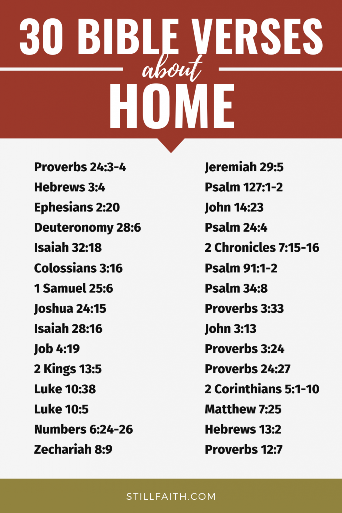 319 Bible Verses about Home