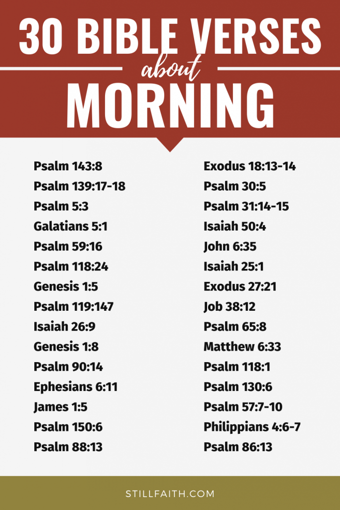 224 Bible Verses about Morning