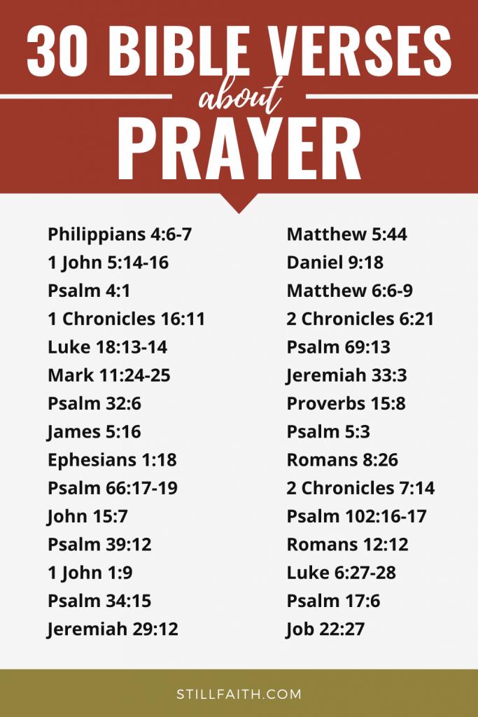 114 Bible Verses about Prayer