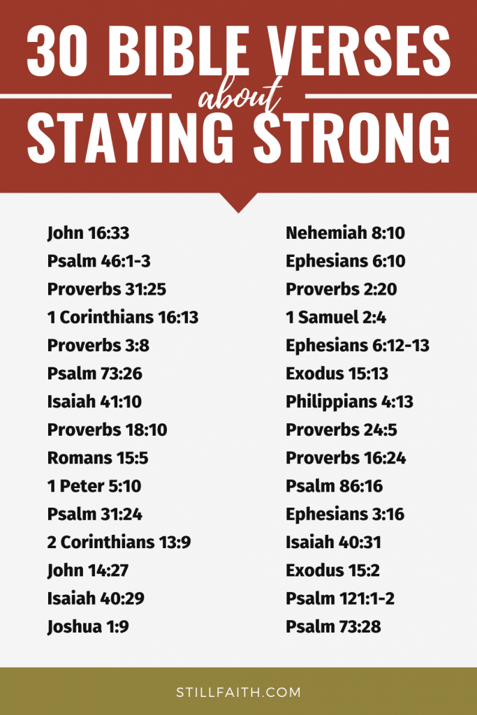 235 Bible Verses about Staying Strong
