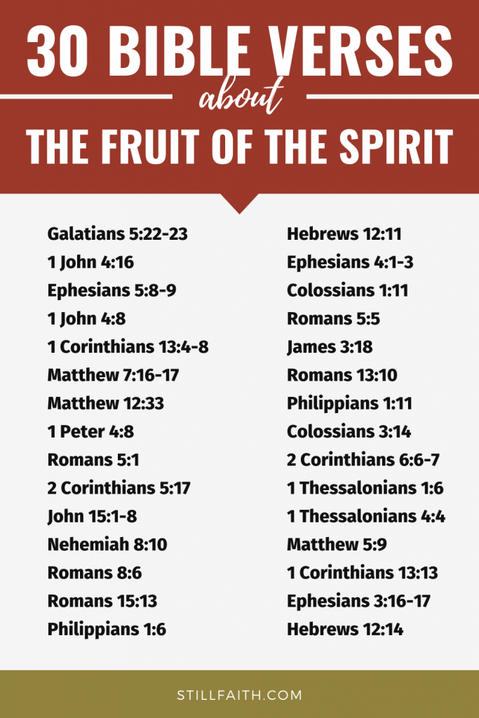 97 Bible Verses about the Fruit of the Spirit