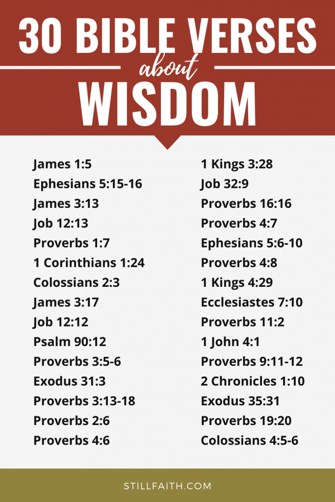 165 Bible Verses about Wisdom